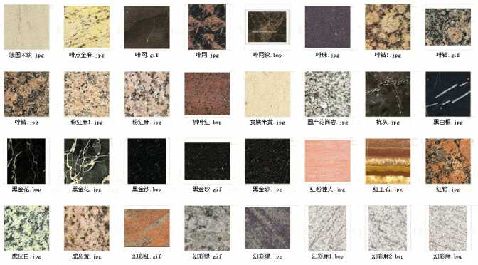 Classification of Marble