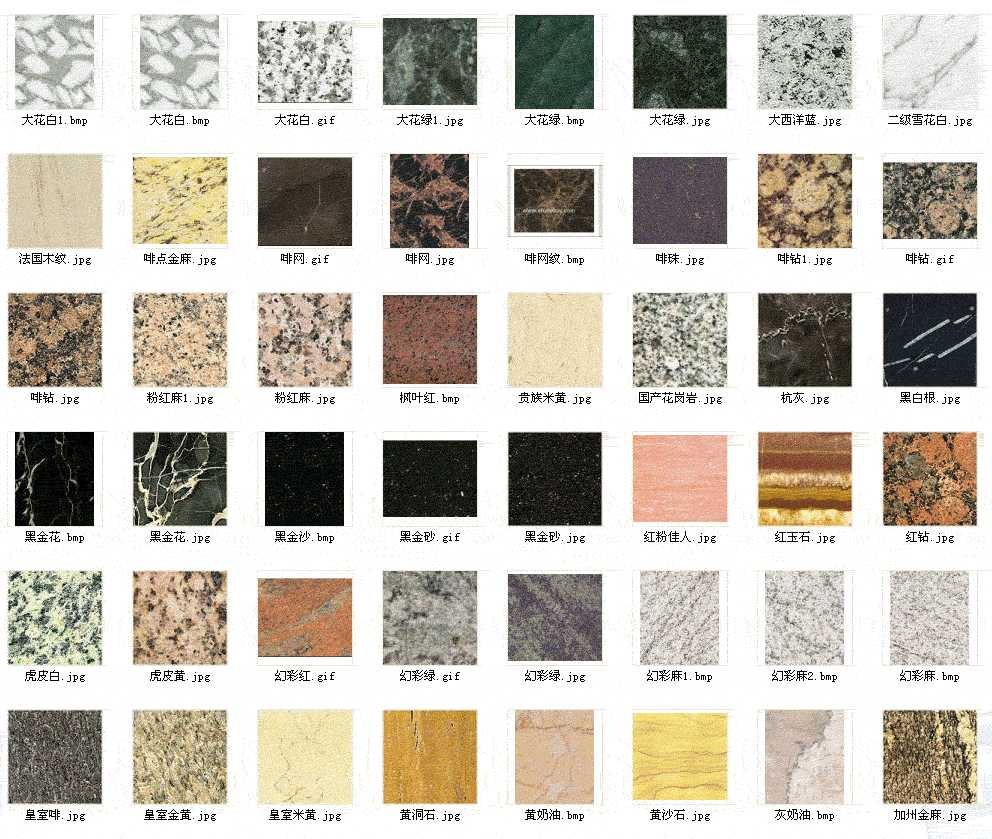 The Common Classification of Marble on the Market