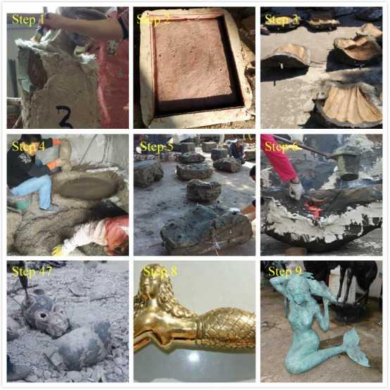 Production Process Of Bronze Mermaid Sculpture