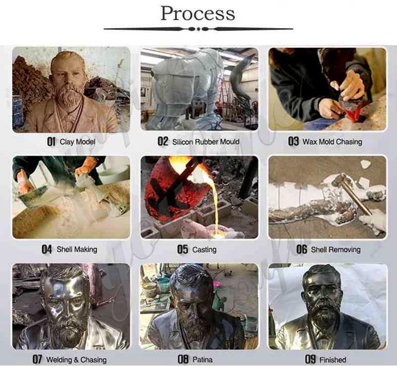 process of bronze statueprocess of bronze statue