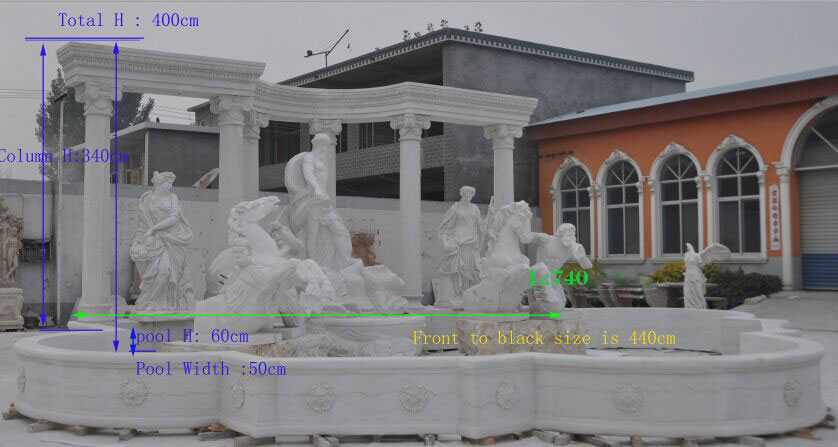 the size of trevi fountain replica
