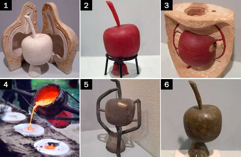 What is Lost Wax Casting process