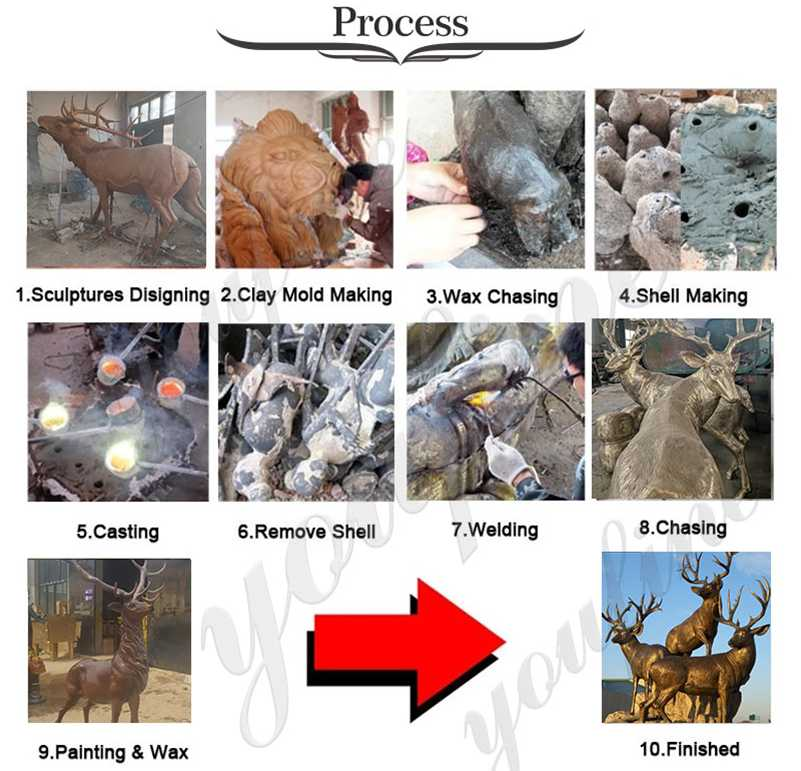 process of Bronze Bear Statue with Eagle