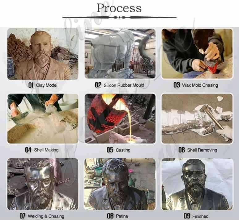 process of Bronze Garden Angle Sculpture