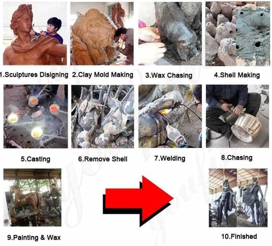 process of Bronze Self Made Man Statue