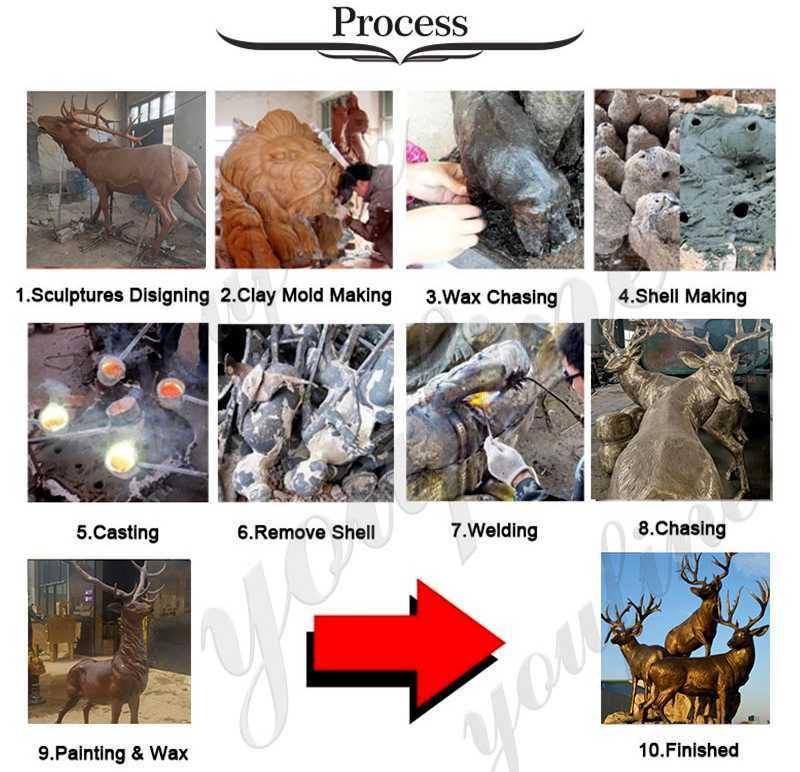 Process of Wild Casting Bronze Standing Bear Statue