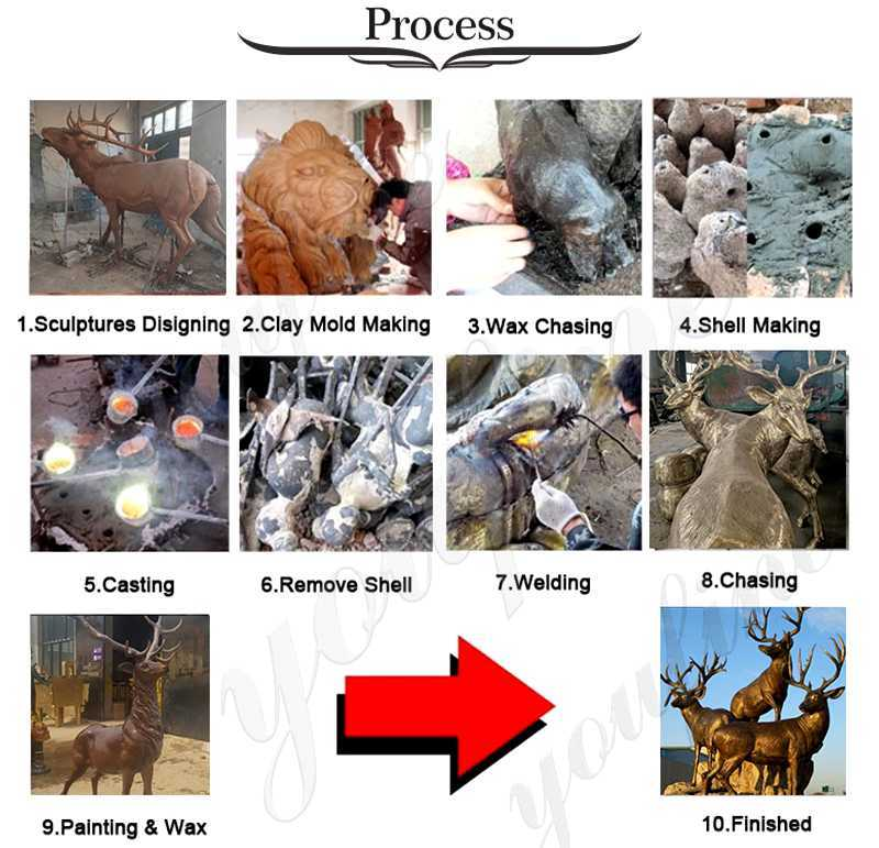 process of Decoration Life Size Bull Bronze Statue