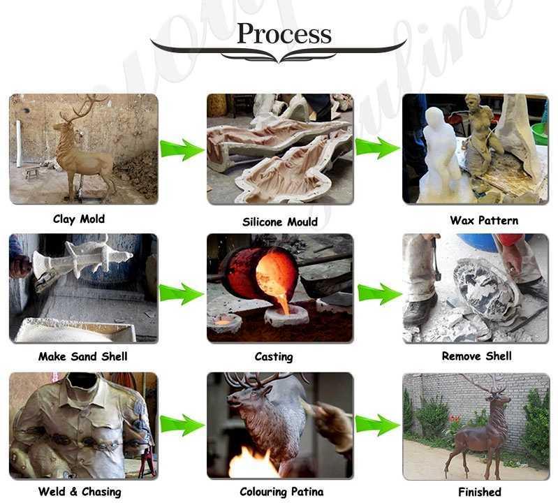 process of Life Size Bronze Garden Alligator Statue