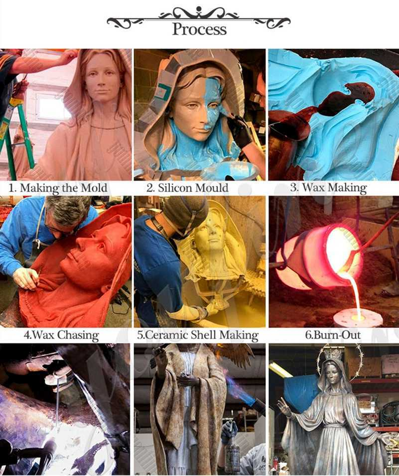 process of bronze statue