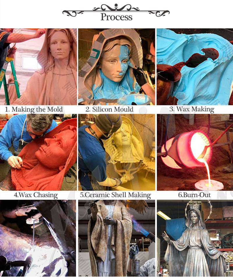 process of Best Bronze Blessed Mother Mary Outdoor Statue