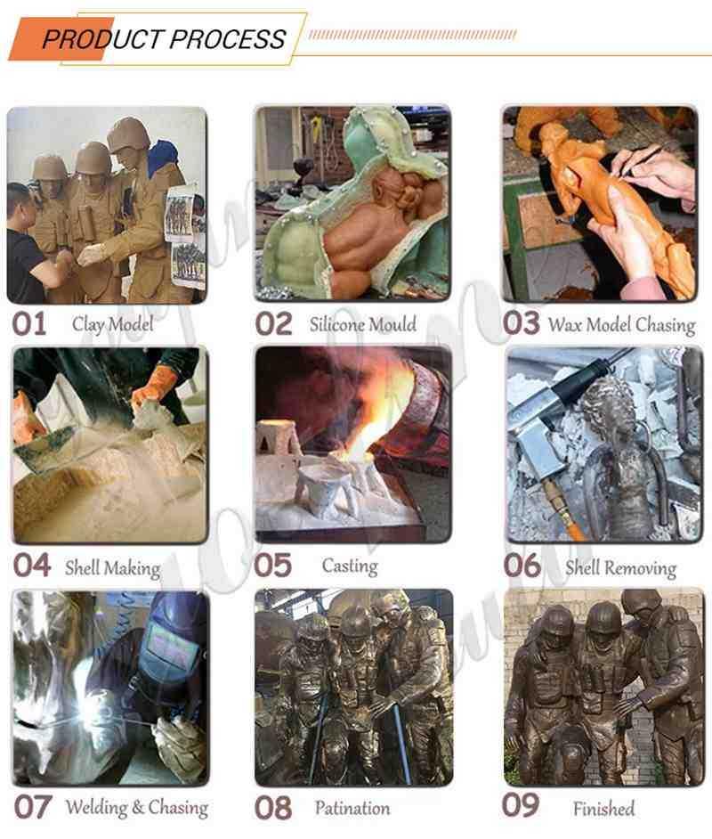 process of military memorial statue