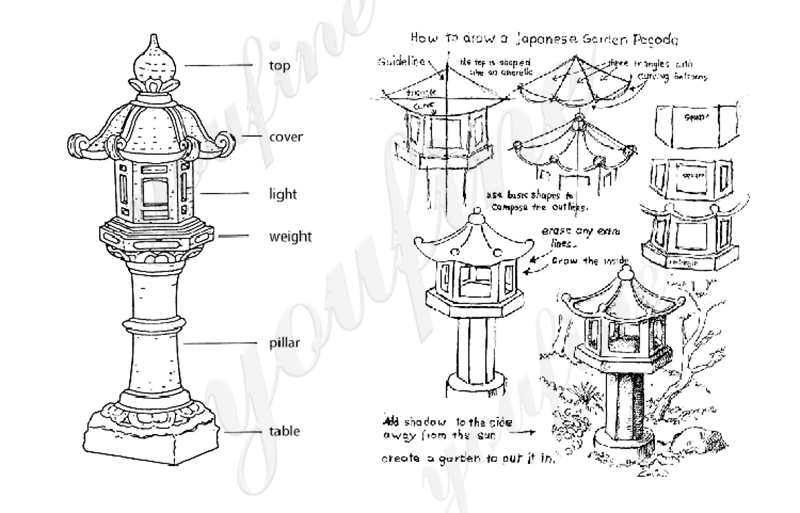 Japanese stone lamp for sale