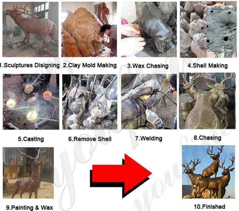process of bronze deer