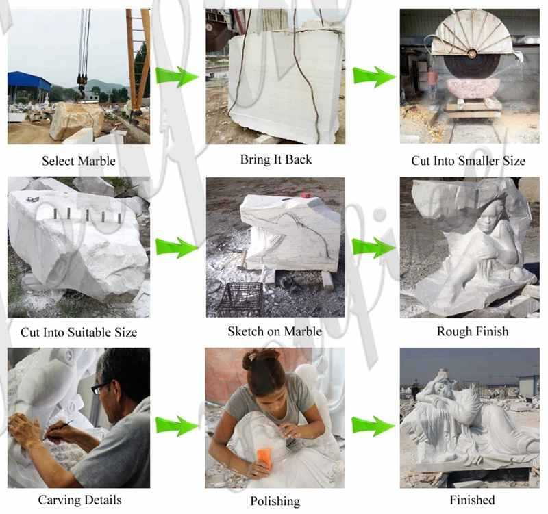 process of famous Greek sphinx statue