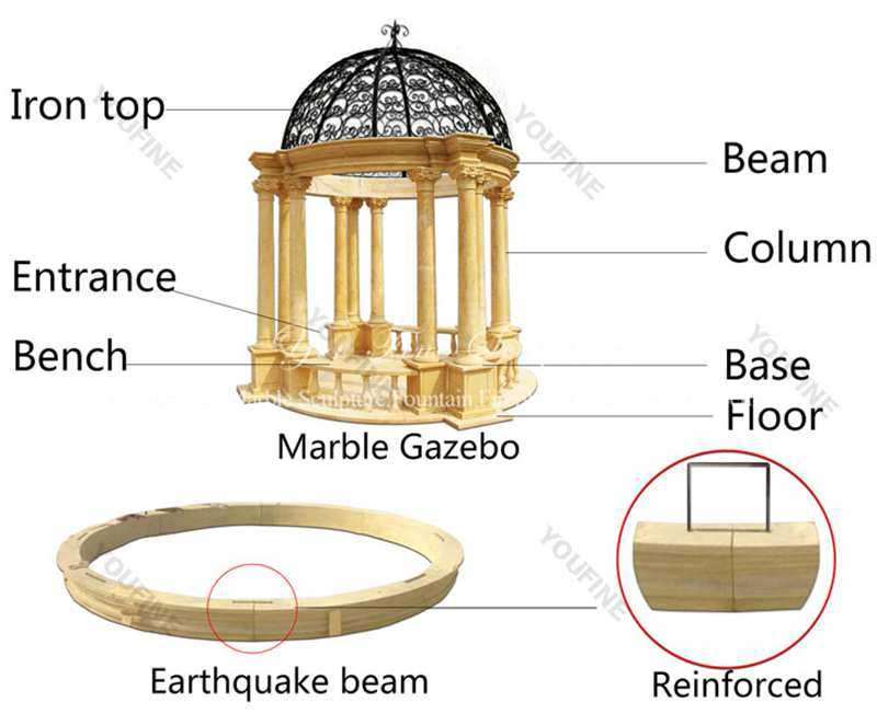 Classic Beige Marble Column Gazebo Supplier