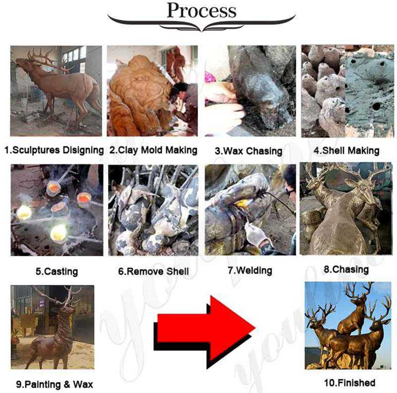 process of Bronze Life Size Bull Statue