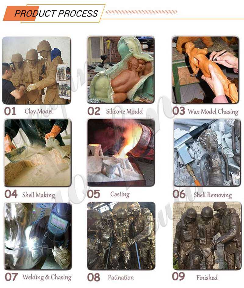 process of Bronze Military Sculpture