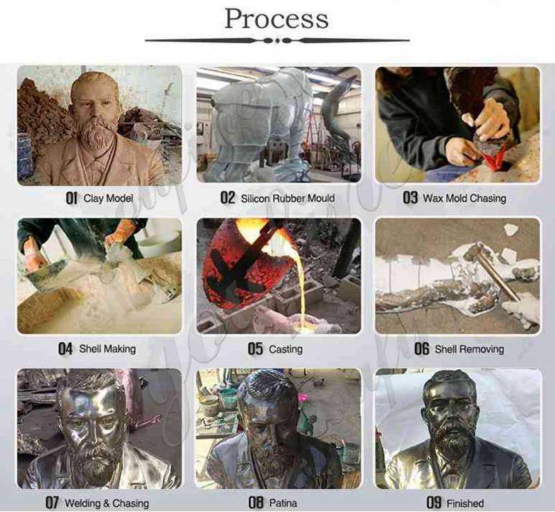 process of Elizabeth II Bronze Bust Statue