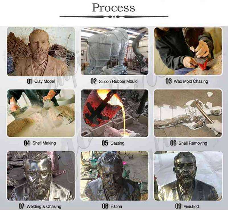 process of custom made bronze bust statues