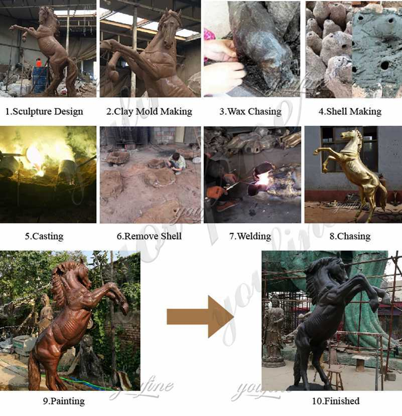 process of Large Bronze Horse and Rider Statue Statue