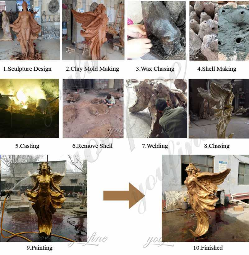 process of Life Size Bronze Angel with Torch Statue