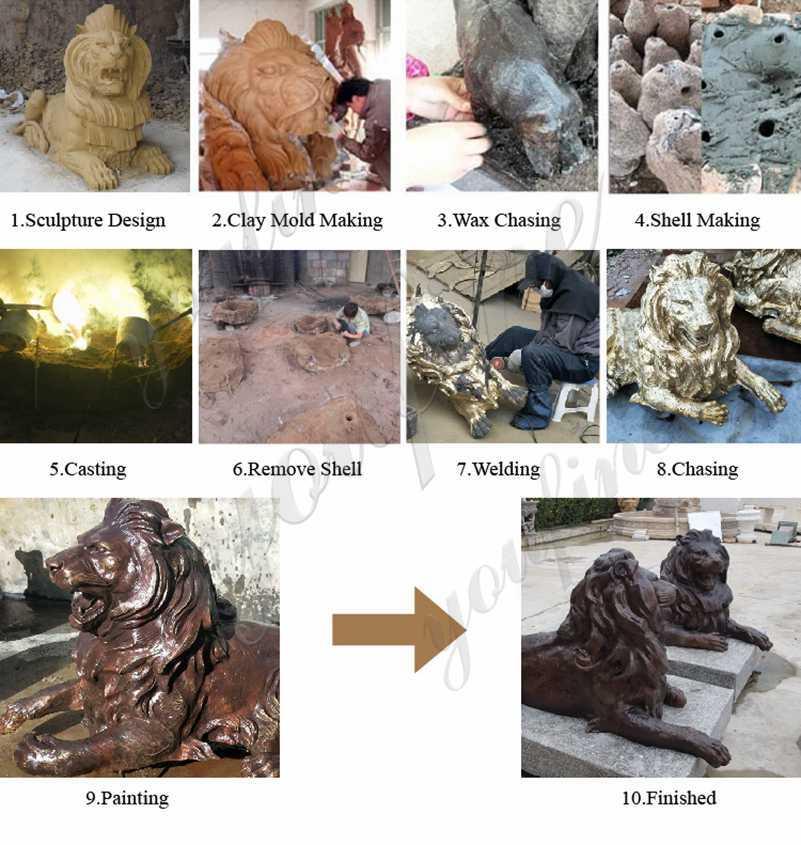 process of Lion Crushing a Serpent Bronze Statue