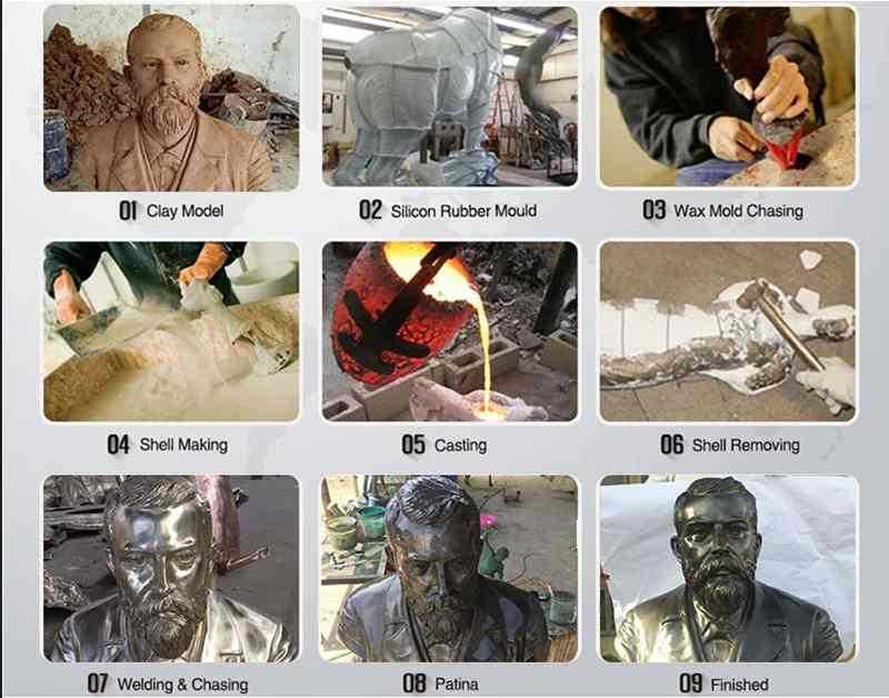 Bronze Bust Statues