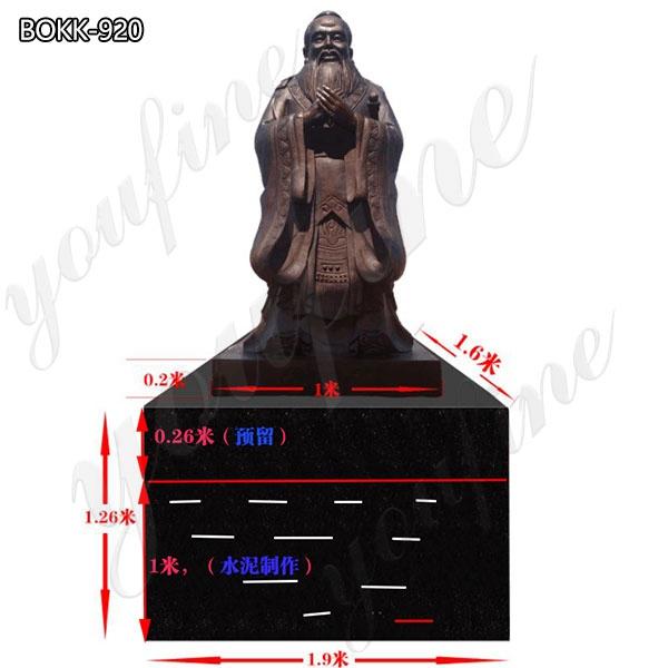 Outdoor Confucius Bronze Statue