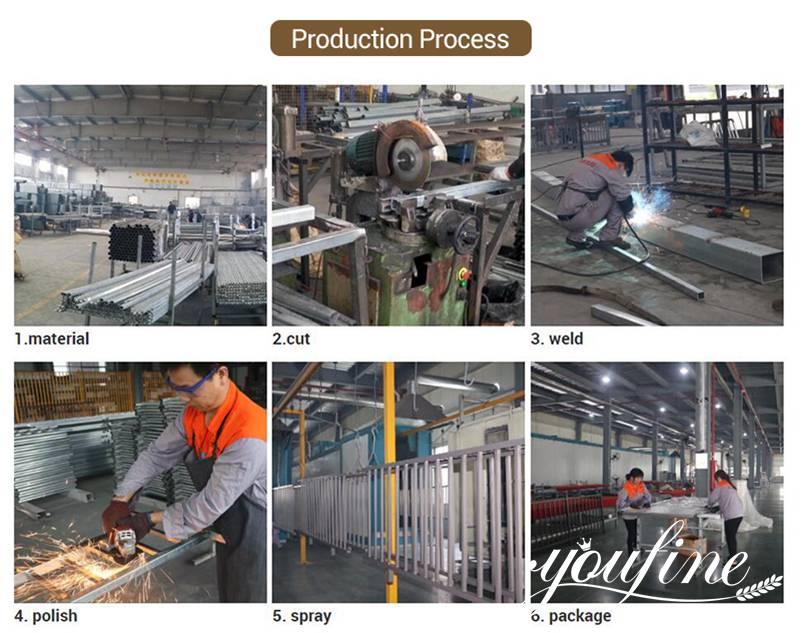 production proces Aluminum Door Gate