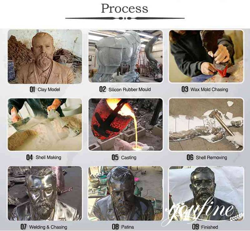 process of Bronze Football Player Statues
