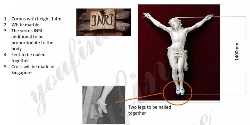 Corpus statues details