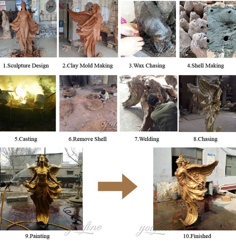 process of angel bronze statue for sale